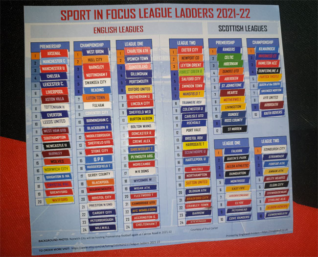Celebrate the new season with classic League Ladders