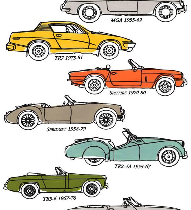 British Classic Car wallpaper by Sharon Jane Studio